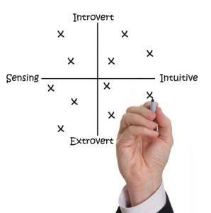 charting human interaction
